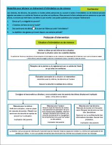 2014-12-11 14_35_57-Document parents expliquant plan de lutte CSDGS- 2014-11-24.pdf - Adobe Reader